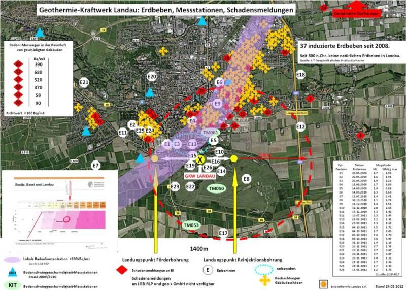 Landau Radon Messstationen