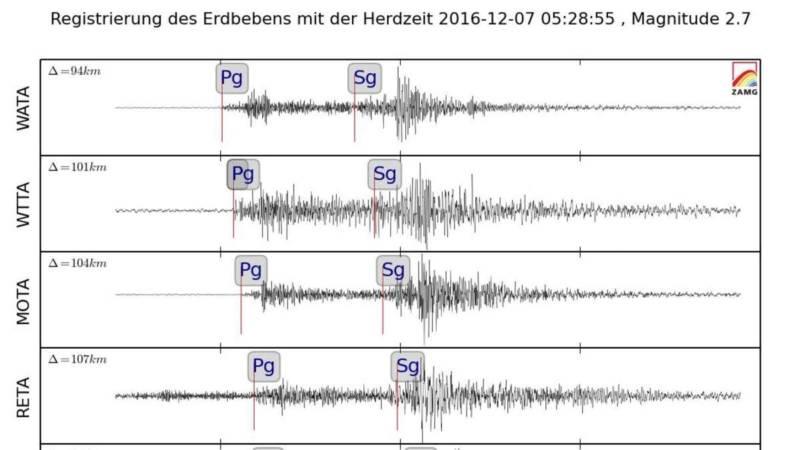 Erdbeben schüttelt Poing aus dem Bett